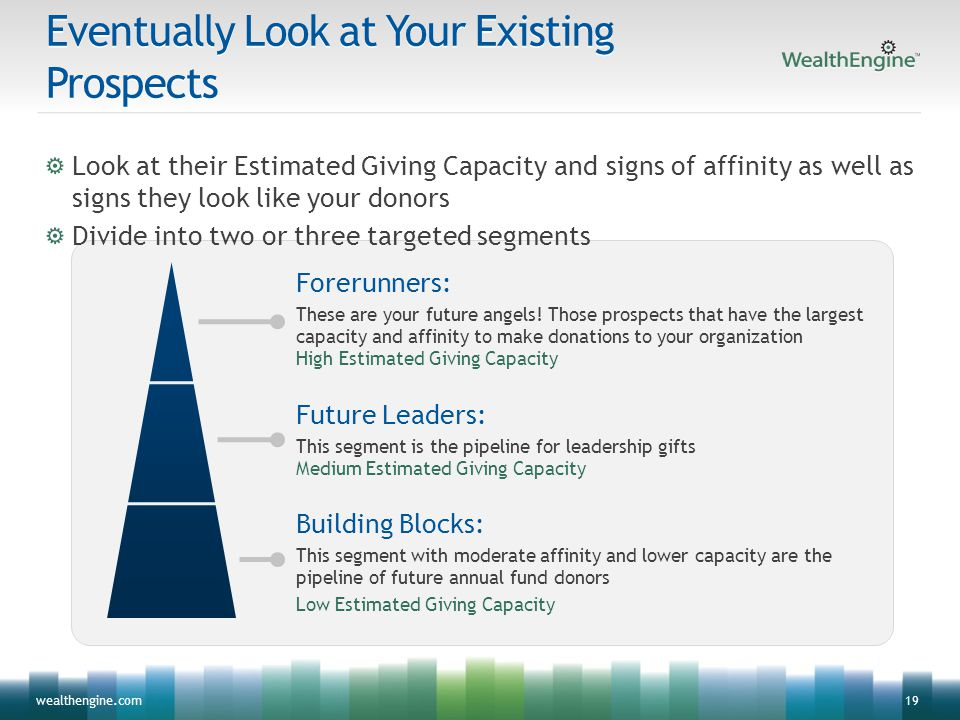 19wealthengine.com Eventually Look at Your Existing Prospects Look at their Estimated Giving Capacity and signs of affinity as well as signs they look