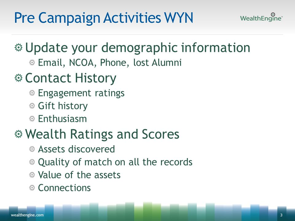3wealthengine.com Pre Campaign Activities WYN Update your demographic information Email, NCOA, Phone, lost Alumni Contact History Engagement ratings G