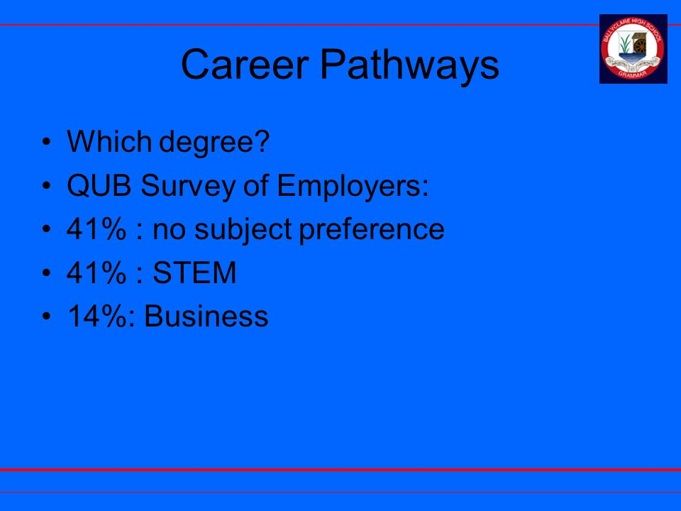 Career Pathways Which degree.
