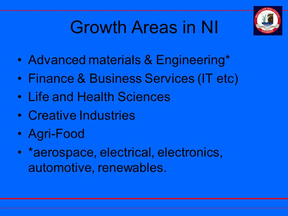 Growth Areas in NI Advanced materials & Engineering* Finance & Business Services (IT etc) Life and Health Sciences Creative Industries Agri-Food *aerospace, electrical, electronics, automotive, renewables.