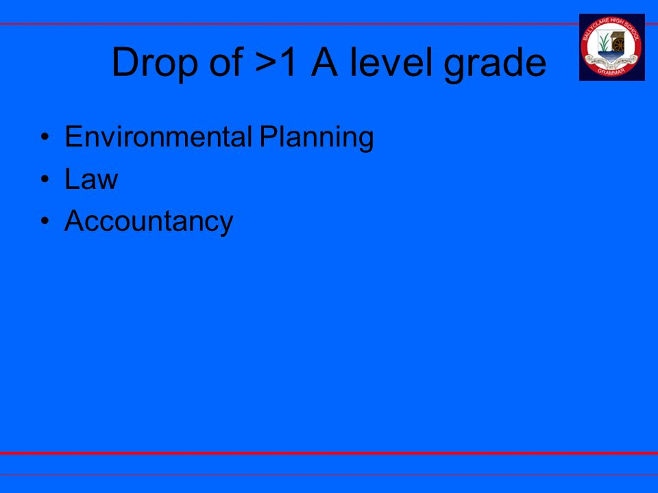 Drop of >1 A level grade Environmental Planning Law Accountancy