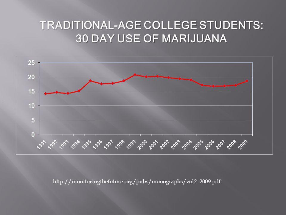 Percentage Change in Lifetime and Monthly Substance Use (ages 12 and older) Percent Change Lifetime Eight- Year %chg 2002-2009 Lifetime Five-Year %chg 2002-2006 Monthly Eight-Year %chg 2002-2009 Monthly Five-Year %chg 2002-2006 ILLICIT DRUGS - ALL+9.7%+3.3%+11.7%+4.3% Marijuana+10.0%+3.0%+14.6%+1.6% Cocaine+7.9%+4.1%-19.0%+19.9% Crack-0.5%+1.8%-13.2%+23.8% Heroin+0.4%+3.2%+17.5%+103.6% Hallucinogens+8.6%+2.8%+5.2%-15.9% Ecstasy+40.2%+20.8%+12.4%-21.9% Psychotherapeutics+8.0%+6.3%+10.6%+12.9% Pain Relievers+18.4%+13.0%+20.1%+19.3% Methamphetamine-16.5%-7.5%-26.5%+7.0% Illicit-other-than- marijuana +7.8%+3.7%+4.3%+9.5% Alcohol+6.7%+4.1%+9.0%+4.6% Alcohol – Heavy-- +8.0%+6.8% Tobacco+1.3%+1.2%-2.5%+1.9%