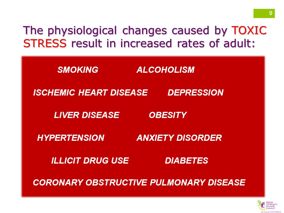 9 The physiological changes caused by TOXIC STRESS result in increased rates of adult: SMOKINGALCOHOLISM ISCHEMIC HEART DISEASE DEPRESSION LIVER DISEASE OBESITY HYPERTENSIONANXIETY DISORDER ILLICIT DRUG USEDIABETES CORONARY OBSTRUCTIVE PULMONARY DISEASE