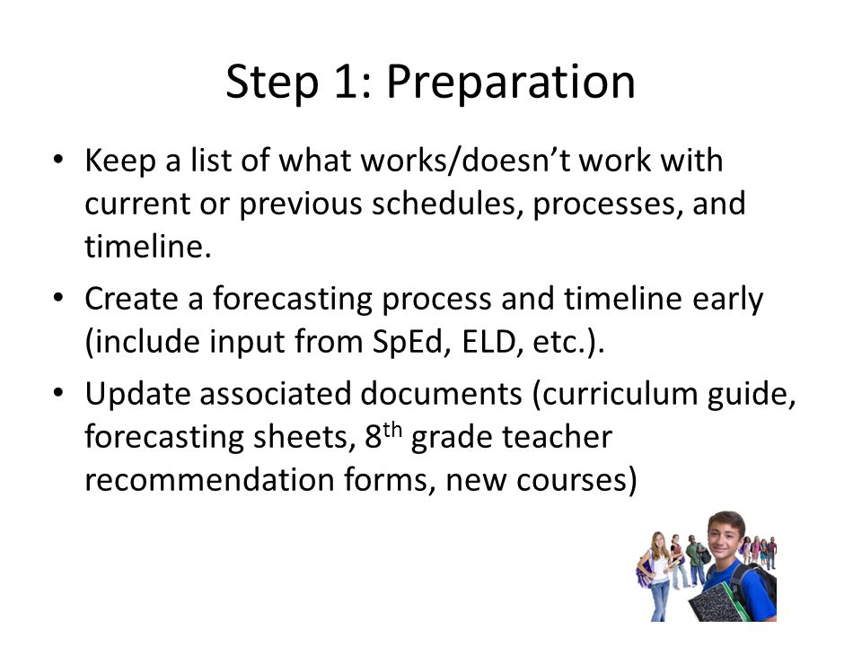 Step 1: Preparation Keep a list of what works/doesn't work with current or previous schedules, processes, and timeline.
