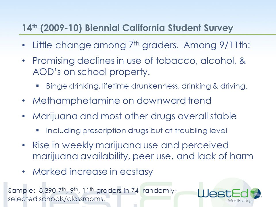 WestEd.org 2009 CSS: Heavy Drug Use Indicators Most heavy use indicators level High Risk Use at 8% (9 th ) and 17% (11 th ) Estimated AOD Dependency down slightly because of declines in alcohol, but no change in Abusers Total population that might warrant Intervention est.