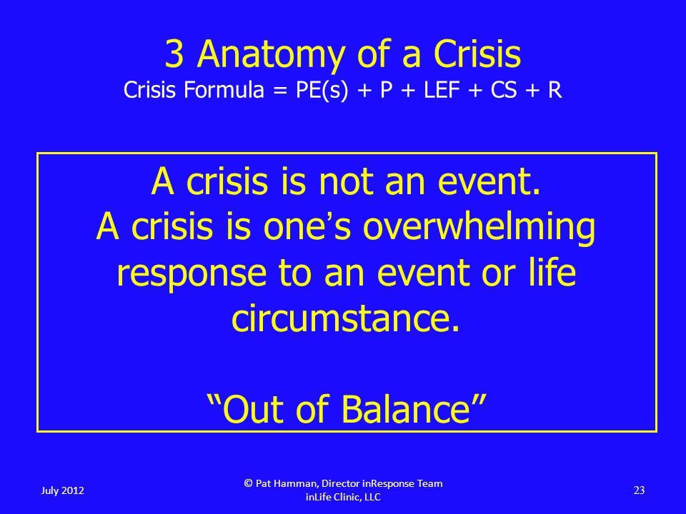 23 July 2012 © Pat Hamman, Director inResponse Team inLife Clinic, LLC 3 Anatomy of a Crisis Crisis Formula = PE(s) + P + LEF + CS + R A crisis is not an event.