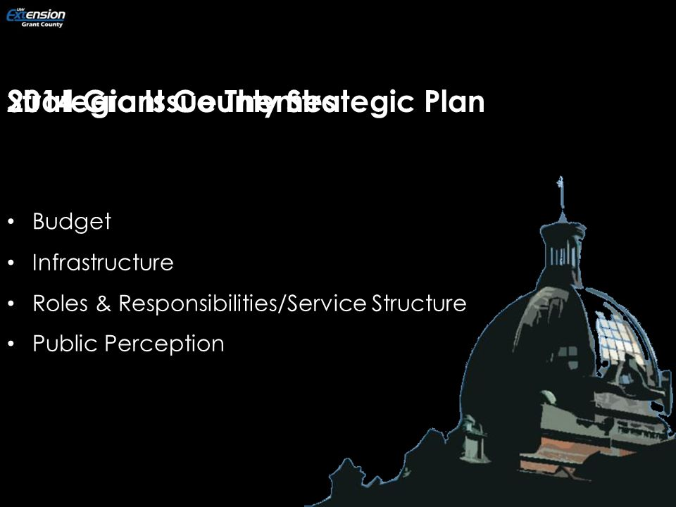Strategic Issue Themes Budget Infrastructure Roles & Responsibilities/Service Structure Public Perception 2014 Grant County Strategic Plan