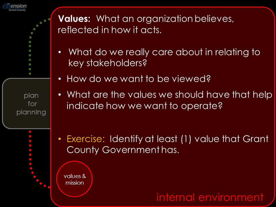 values & mission external environment internalassessment externalassessment plan mandates mandates strategic issues strategyformulation plan for planning plan for planning plan mandates Values: What an organization believes, reflected in how it acts.