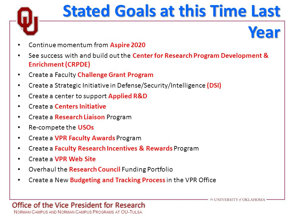 Office of the Vice President for Research N ORMAN C AMPUS AND N ORMAN C AMPUS P ROGRAMS AT OU-T ULSA Stated Goals at this Time Last Year Stated Goals at this Time Last Year Continue momentum from Aspire 2020 See success with and build out the Center for Research Program Development & Enrichment (CRPDE) Create a Faculty Challenge Grant Program Create a Strategic Initiative in Defense/Security/Intelligence (DSI) Create a center to support Applied R&D Create a Centers Initiative Create a Research Liaison Program Re-compete the USOs Create a VPR Faculty Awards Program Create a Faculty Research Incentives & Rewards Program Create a VPR Web Site Overhaul the Research Council Funding Portfolio Create a New Budgeting and Tracking Process in the VPR Office
