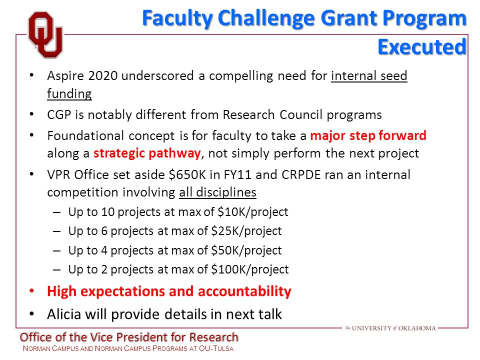 Office of the Vice President for Research N ORMAN C AMPUS AND N ORMAN C AMPUS P ROGRAMS AT OU-T ULSA Aspire 2020 underscored a compelling need for internal seed funding CGP is notably different from Research Council programs Foundational concept is for faculty to take a major step forward along a strategic pathway, not simply perform the next project VPR Office set aside $650K in FY11 and CRPDE ran an internal competition involving all disciplines – Up to 10 projects at max of $10K/project – Up to 6 projects at max of $25K/project – Up to 4 projects at max of $50K/project – Up to 2 projects at max of $100K/project High expectations and accountability Alicia will provide details in next talk Faculty Challenge Grant Program Executed