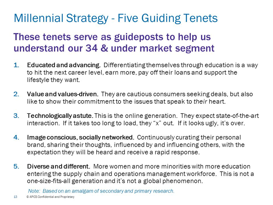 13 © APICS Confidential and Proprietary Millennial Strategy - Five Guiding Tenets 1.Educated and advancing.