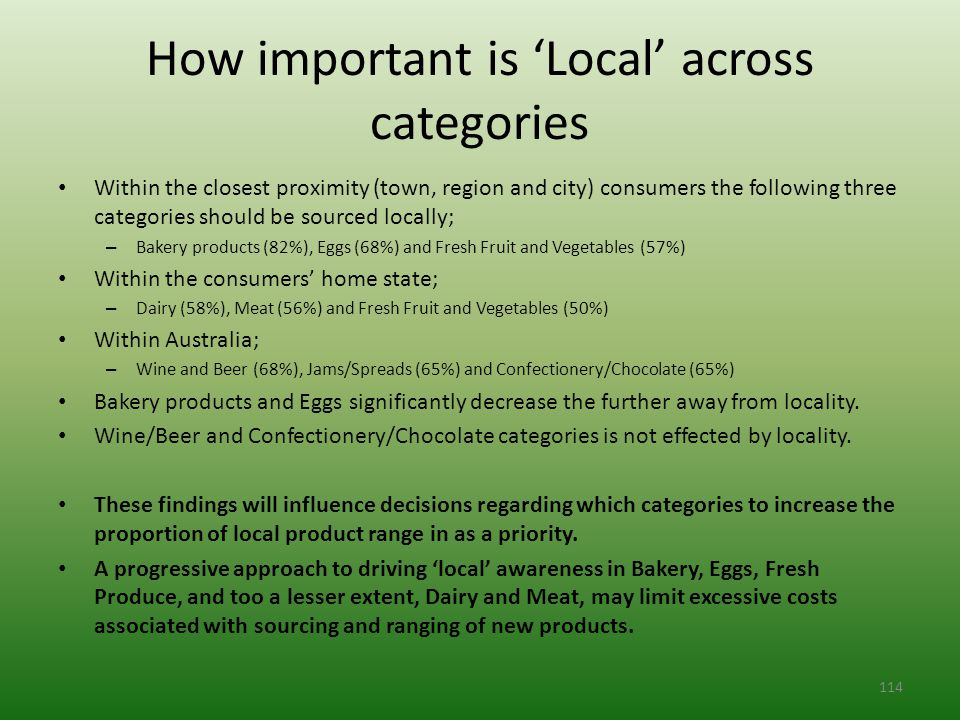 How important is 'Local' across categories Within the closest proximity (town, region and city) consumers the following three categories should be sourced locally; – Bakery products (82%), Eggs (68%) and Fresh Fruit and Vegetables (57%) Within the consumers' home state; – Dairy (58%), Meat (56%) and Fresh Fruit and Vegetables (50%) Within Australia; – Wine and Beer (68%), Jams/Spreads (65%) and Confectionery/Chocolate (65%) Bakery products and Eggs significantly decrease the further away from locality.