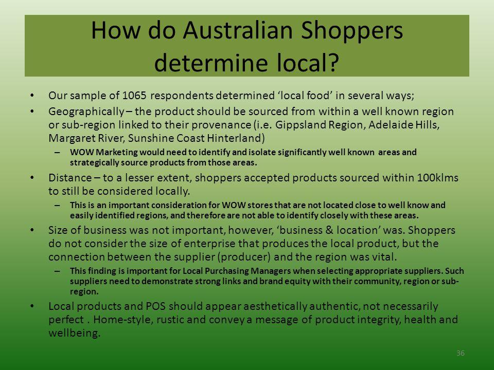 How do Australian Shoppers determine local.