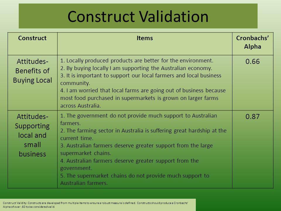 Construct Validation ConstructItemsCronbachs' Alpha Attitudes- Benefits of Buying Local 1.