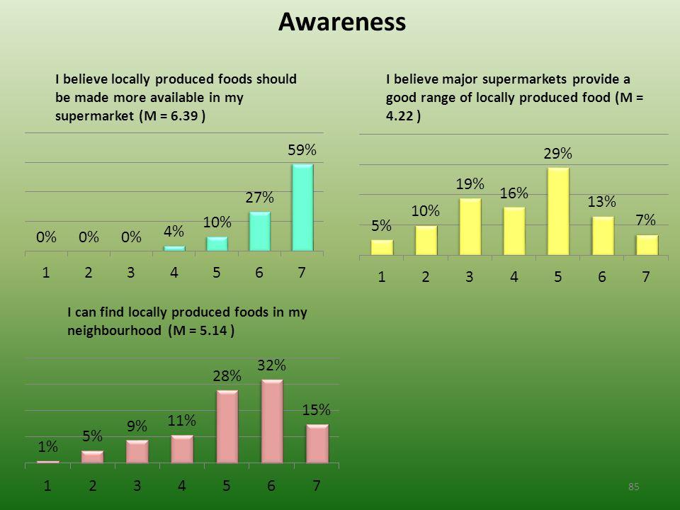 Awareness 85