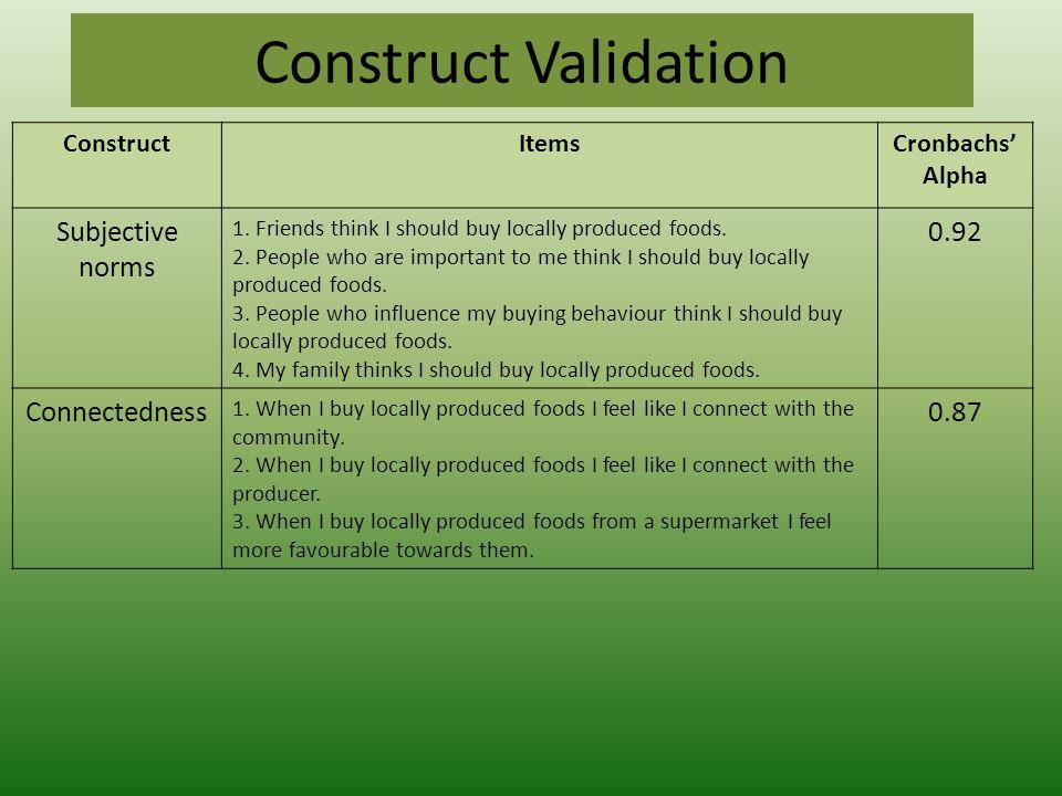 Construct Validation ConstructItemsCronbachs' Alpha Subjective norms 1.