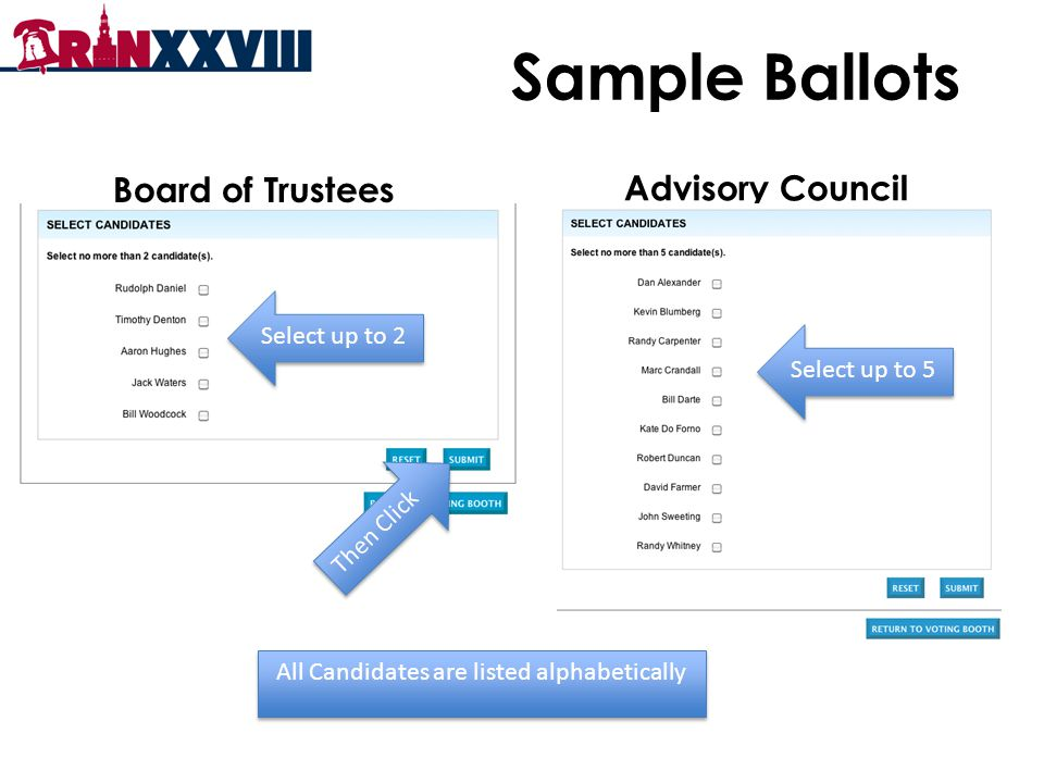 Advisory Council Select up to 5 Board of Trustees Sample Ballots Select up to 2 All Candidates are listed alphabetically Then Click