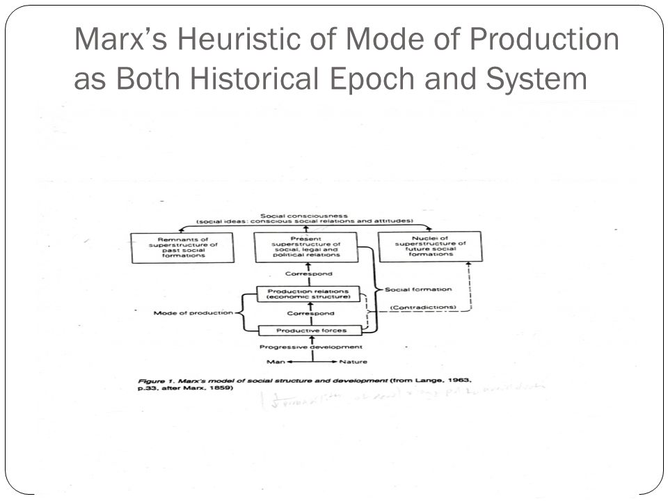 Some Contrasts Between MSE and Marxist Political Economy III NEOCLASSICAL ECONOMICS 20.
