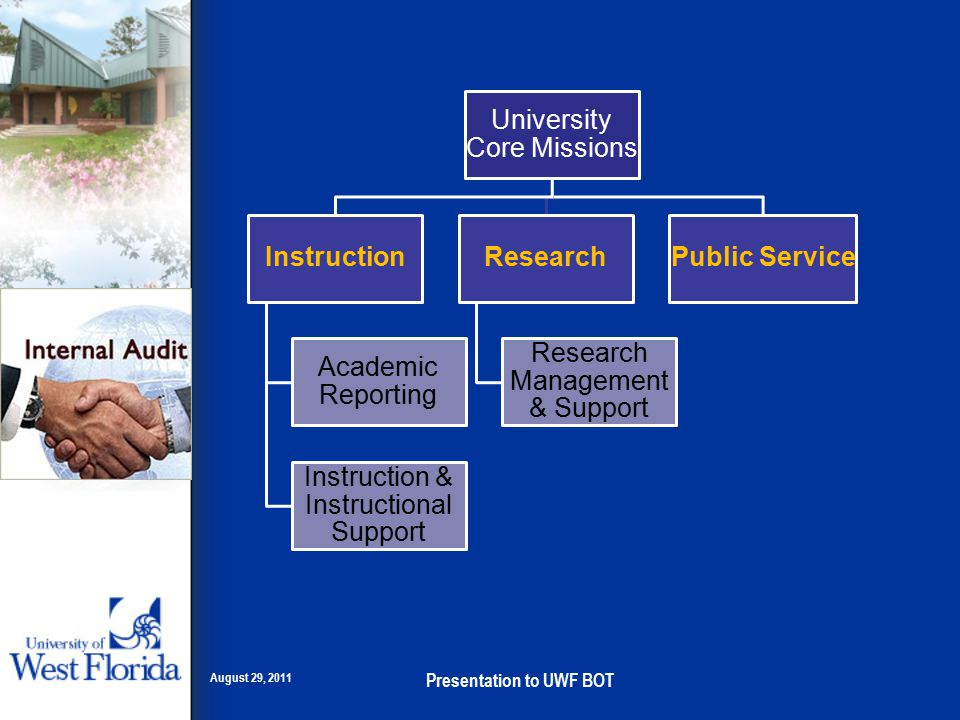 University Core Missions Instruction Academic Reporting Instruction & Instructional Support Research Research Management & Support Public Service August 29, 2011 Presentation to UWF BOT