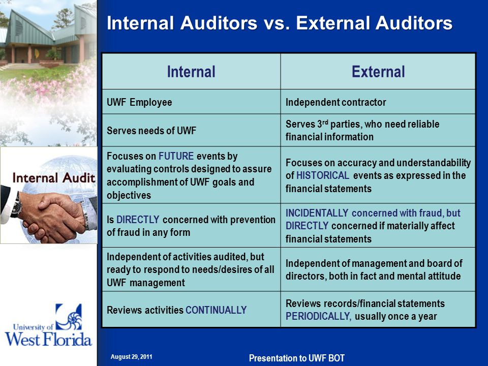 Internal Auditors vs.