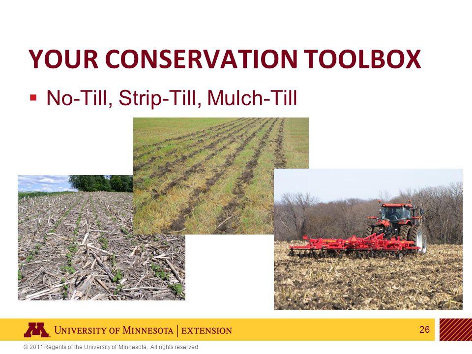 26 © 2011 Regents of the University of Minnesota. All rights reserved. YOUR CONSERVATION TOOLBOX  No-Till, Strip-Till, Mulch-Till