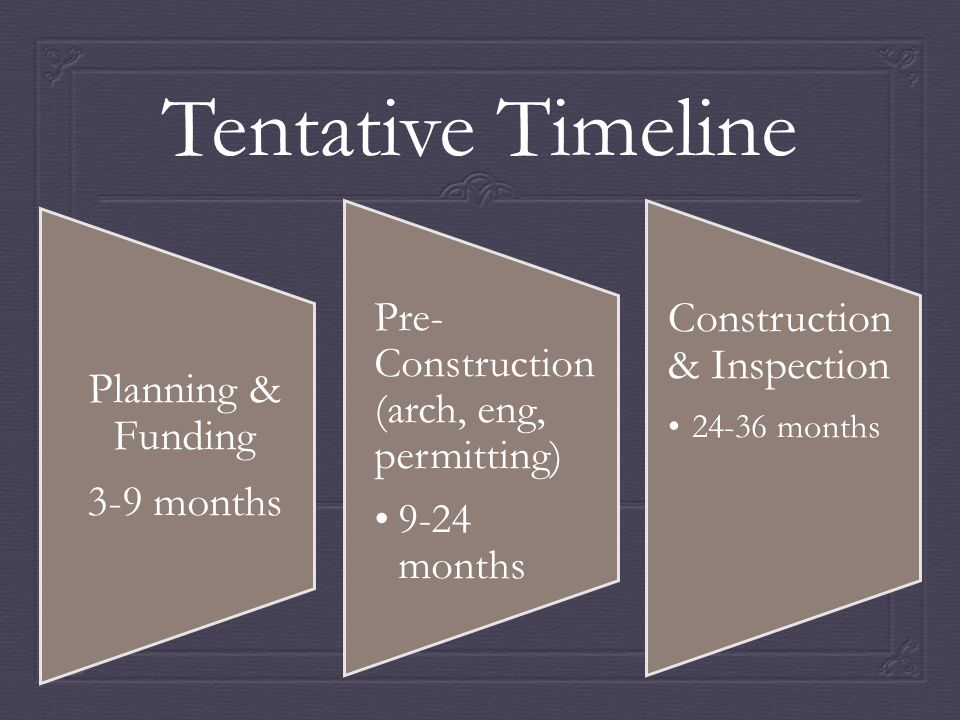 Planning & Funding 3-9 months Pre- Construction (arch, eng, permitting) 9-24 months Construction & Inspection 24-36 months Tentative Timeline