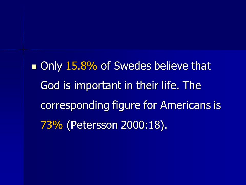 Only 15.8% of Swedes believe that God is important in their life.