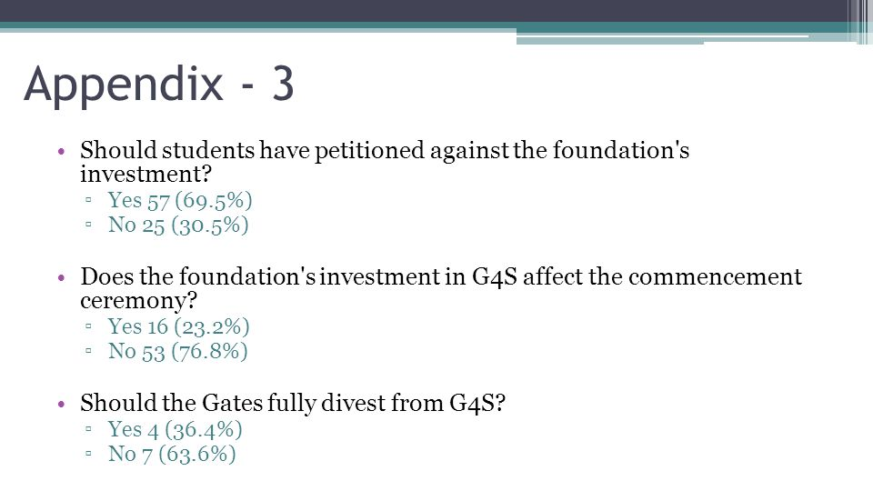 Appendix - 3 Should students have petitioned against the foundation s investment.