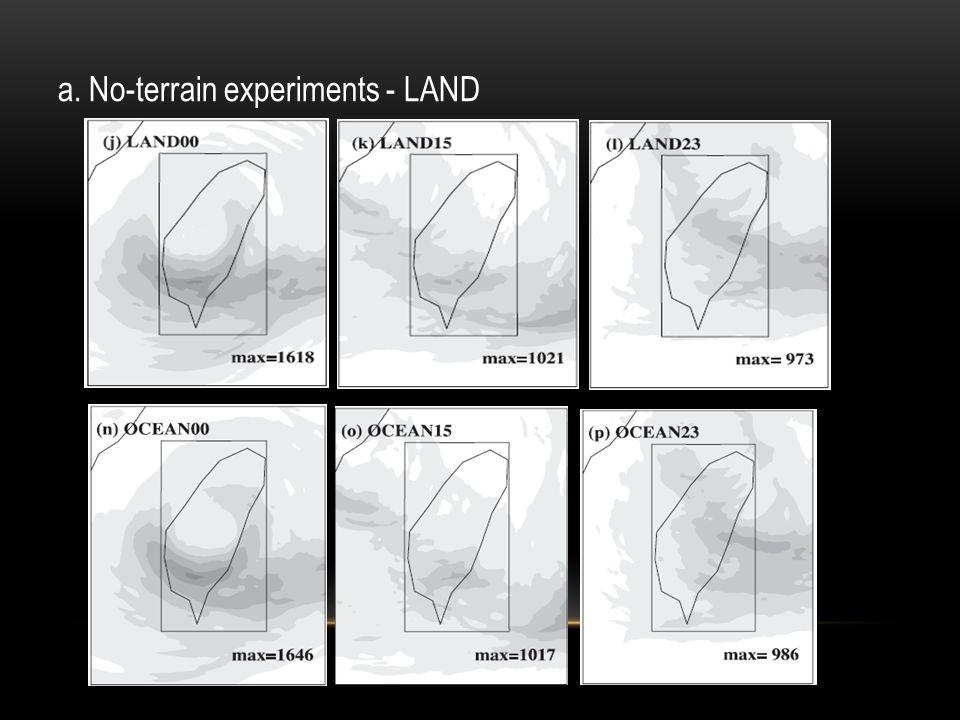 a. No-terrain experiments - LAND