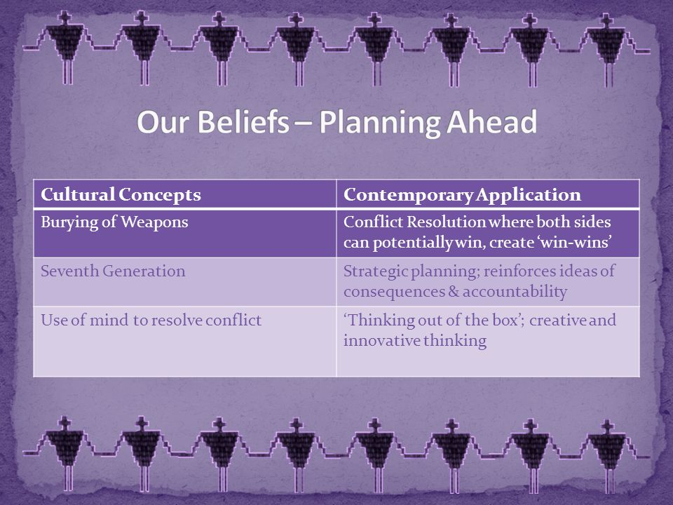 Cultural ConceptsContemporary Application Burying of WeaponsConflict Resolution where both sides can potentially win, create 'win-wins' Seventh GenerationStrategic planning; reinforces ideas of consequences & accountability Use of mind to resolve conflict'Thinking out of the box'; creative and innovative thinking
