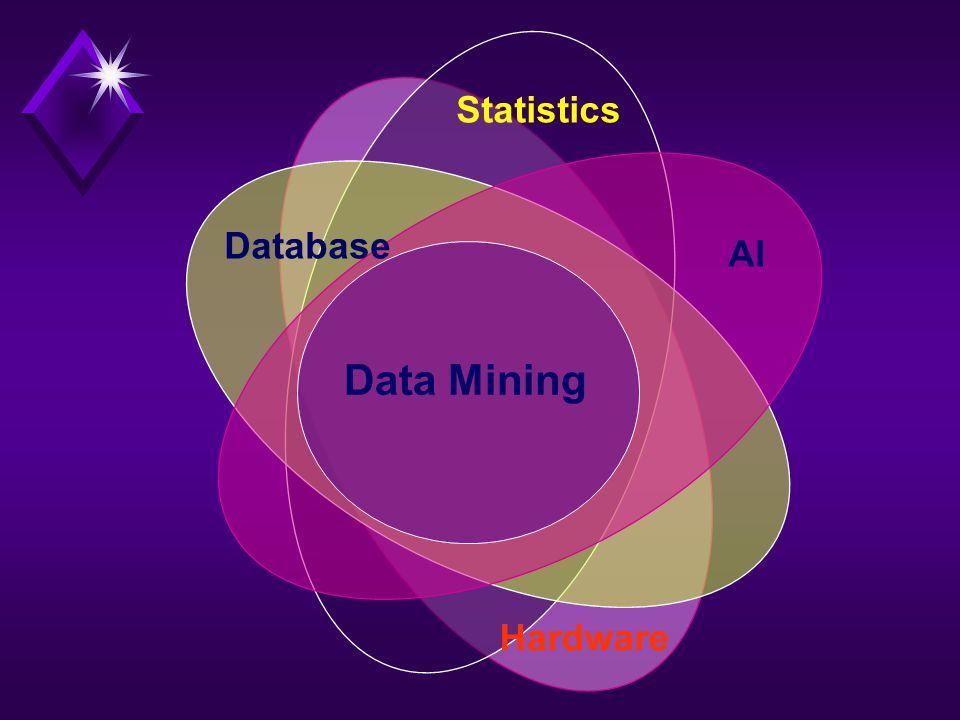 Database AI Statistics Data Mining Hardware