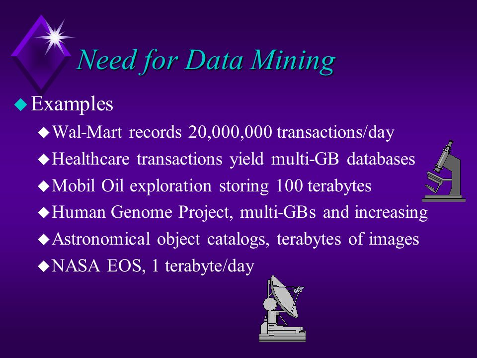 Need for Data Mining u Examples u Wal-Mart records 20,000,000 transactions/day u Healthcare transactions yield multi-GB databases u Mobil Oil exploration storing 100 terabytes u Human Genome Project, multi-GBs and increasing u Astronomical object catalogs, terabytes of images u NASA EOS, 1 terabyte/day