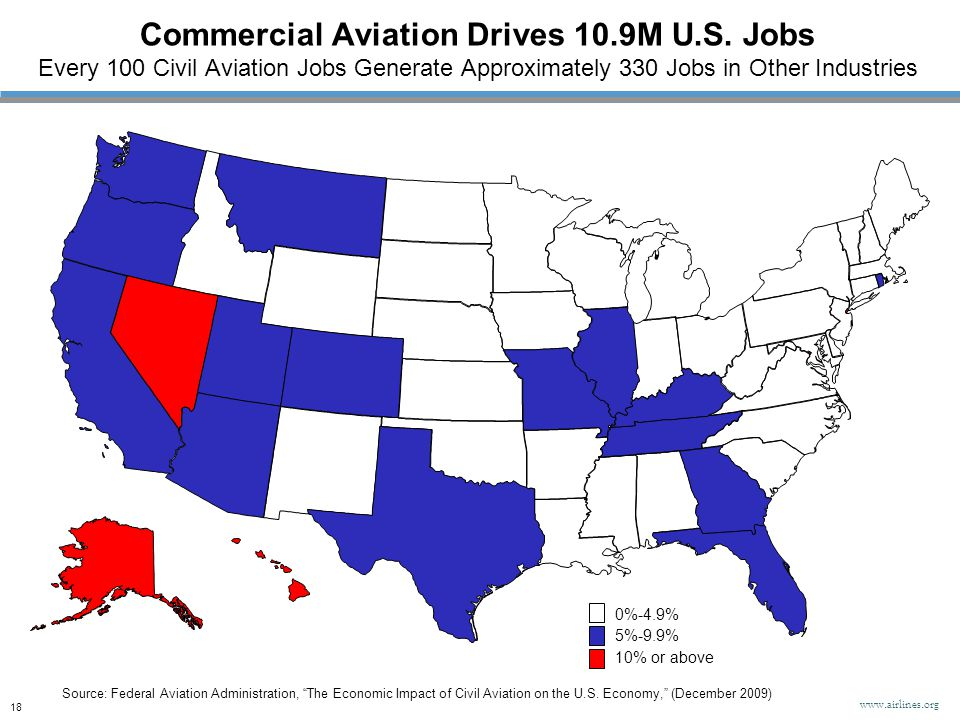 Commercial Aviation Drives 10.9M U.S.