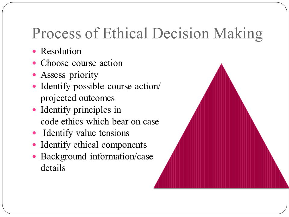 Process of Ethical Decision Making Resolution Choose course action Assess priority Identify possible course action/ projected outcomes Identify princi