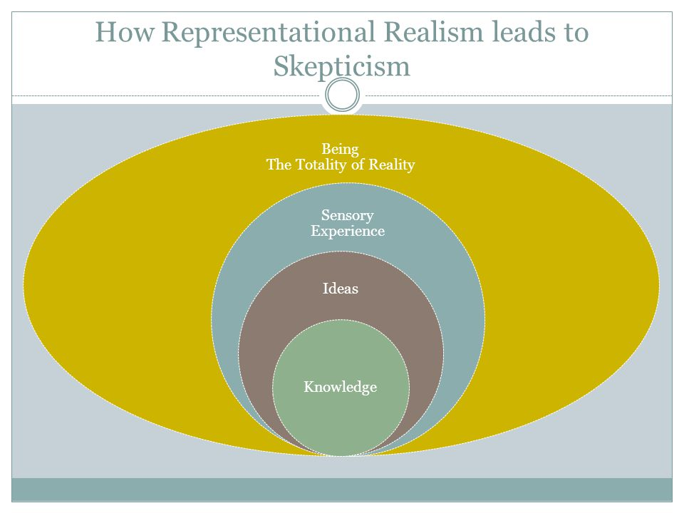 How Representational Realism leads to Skepticism Being The Totality of Reality Sensory Experience Ideas Knowledge