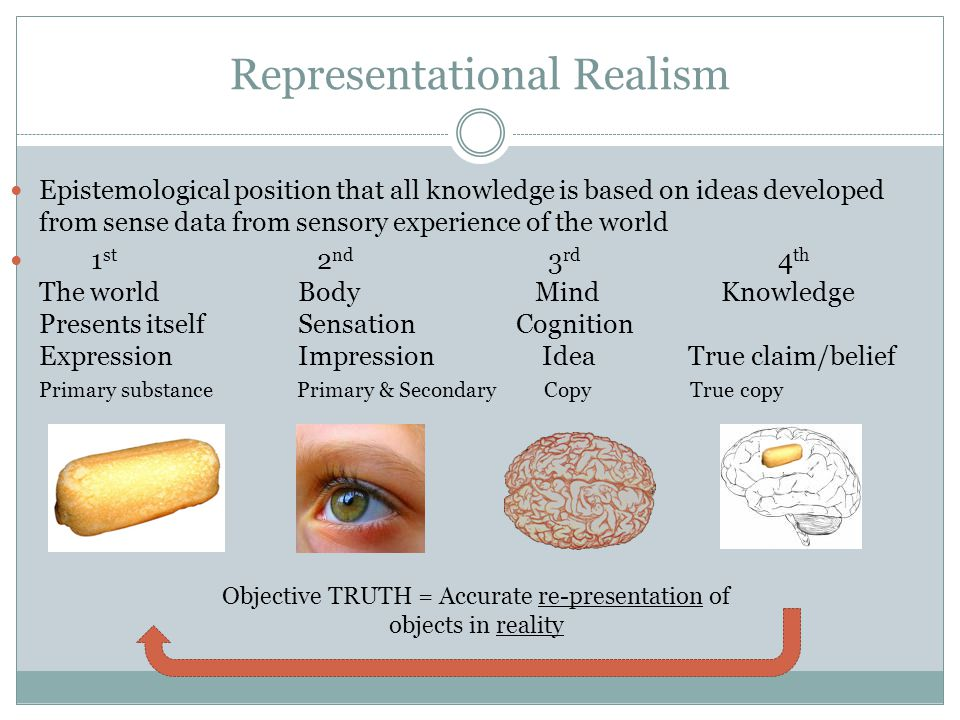 Representational Realism Epistemological position that all knowledge is based on ideas developed from sense data from sensory experience of the world