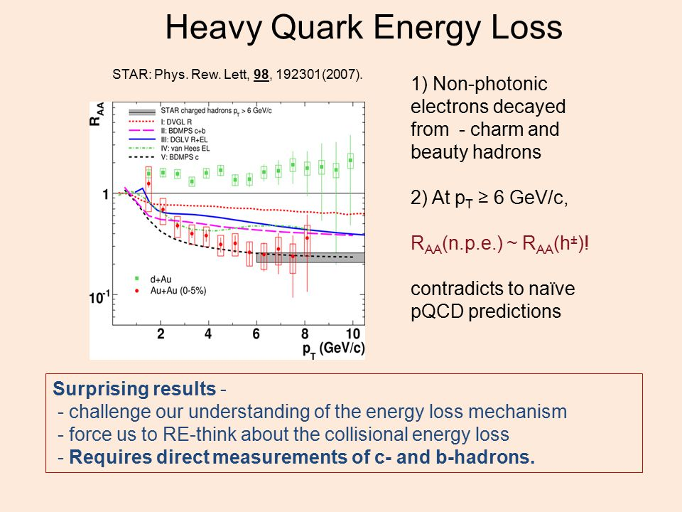 Heavy Quark Energy Loss Surprising results - - challenge our understanding of the energy loss mechanism - force us to RE-think about the collisional energy loss - Requires direct measurements of c- and b-hadrons.
