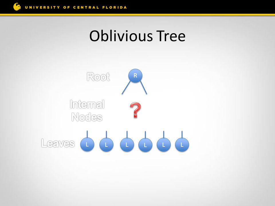 Oblivious Tree R R L L L L L L L L L L L L