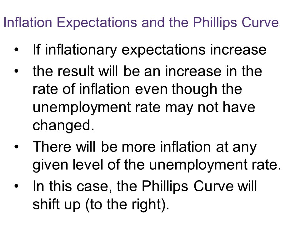 If inflationary expectations increase the result will be an increase in the rate of inflation even though the unemployment rate may not have changed.