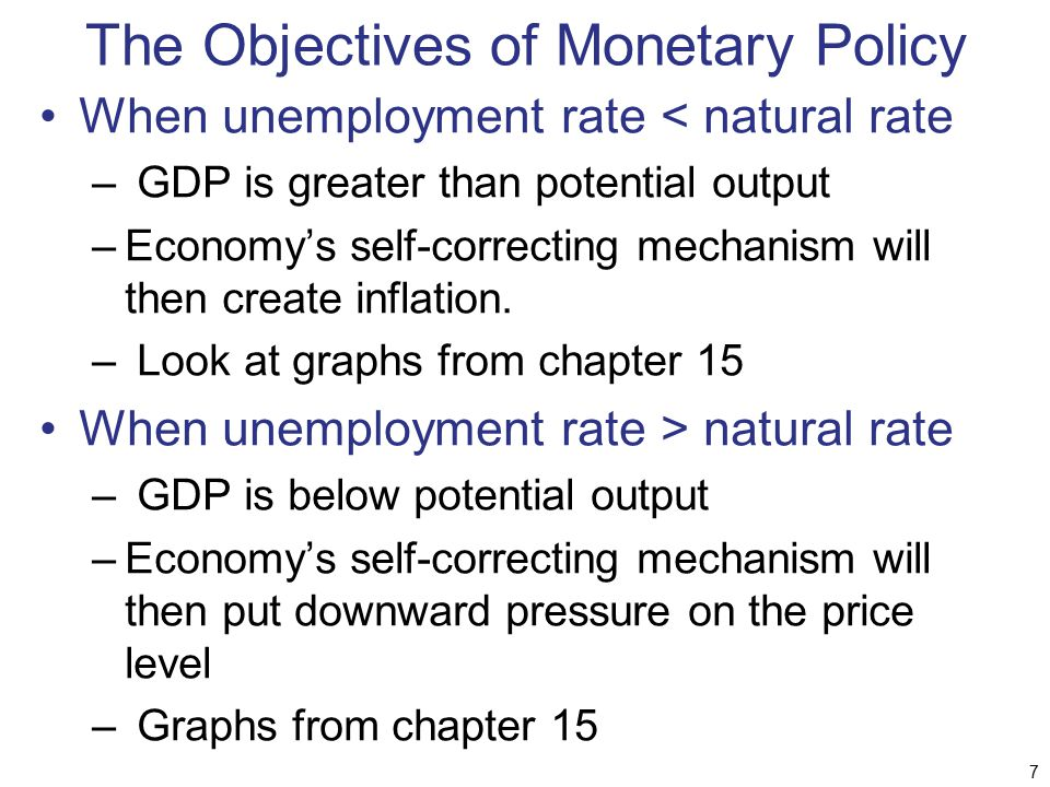 The Objectives of Monetary Policy When unemployment rate < natural rate – GDP is greater than potential output –Economy's self-correcting mechanism wi
