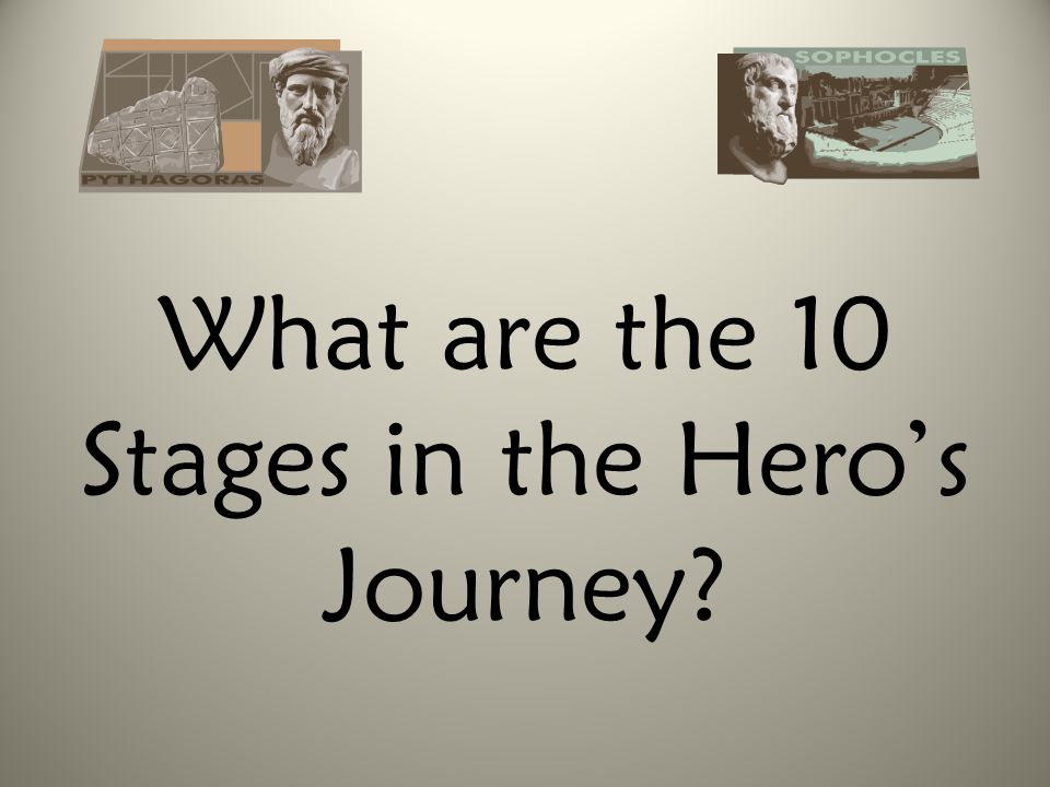 1.Birth 2.Call to Adventure 3.Helpers/Amulet (Inanimate) 4.Crossing the Threshold 5.Tests 6.Helpers (Animate) 7.Climax/The Final Battle 8.Flight 9.Return 10.Elixir