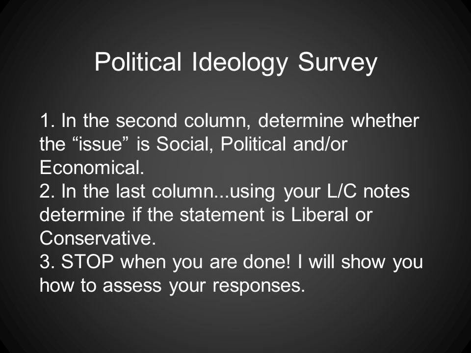 Political Ideology Survey 1.