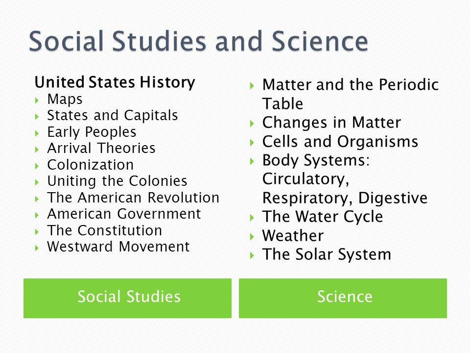 Social StudiesScience United States History  Maps  States and Capitals  Early Peoples  Arrival Theories  Colonization  Uniting the Colonies  The American Revolution  American Government  The Constitution  Westward Movement  Matter and the Periodic Table  Changes in Matter  Cells and Organisms  Body Systems: Circulatory, Respiratory, Digestive  The Water Cycle  Weather  The Solar System