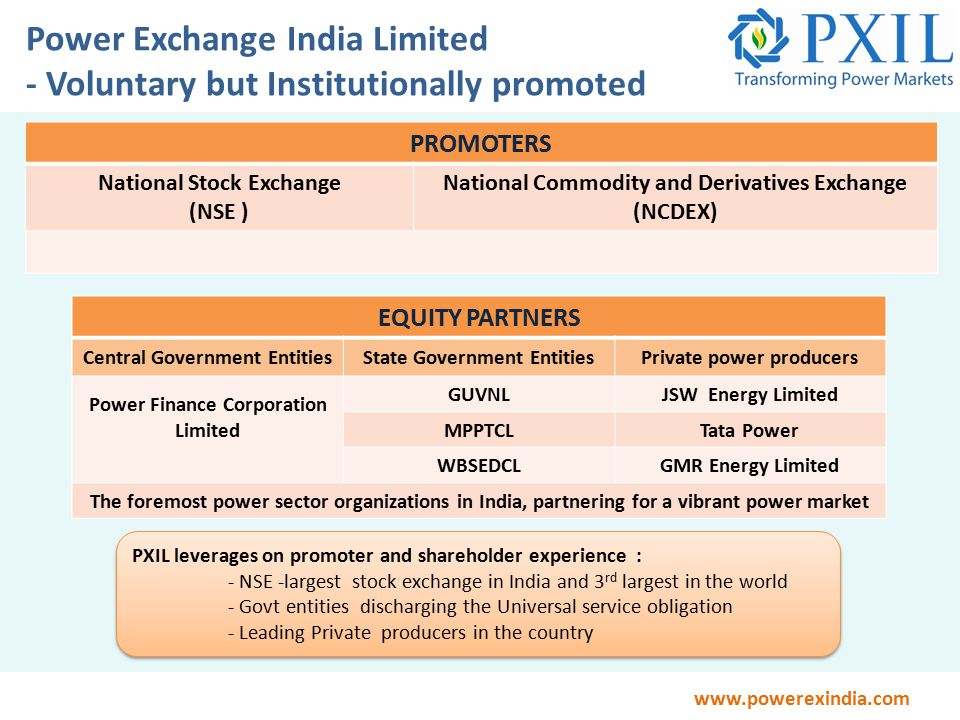 www.powerexindia.com Power Exchange India Limited - Voluntary but Institutionally promoted EQUITY PARTNERS Central Government EntitiesState Government EntitiesPrivate power producers Power Finance Corporation Limited GUVNLJSW Energy Limited MPPTCLTata Power WBSEDCLGMR Energy Limited The foremost power sector organizations in India, partnering for a vibrant power market PROMOTERS National Stock Exchange (NSE ) National Commodity and Derivatives Exchange (NCDEX) PXIL leverages on promoter and shareholder experience : - NSE -largest stock exchange in India and 3 rd largest in the world - Govt entities discharging the Universal service obligation - Leading Private producers in the country PXIL leverages on promoter and shareholder experience : - NSE -largest stock exchange in India and 3 rd largest in the world - Govt entities discharging the Universal service obligation - Leading Private producers in the country
