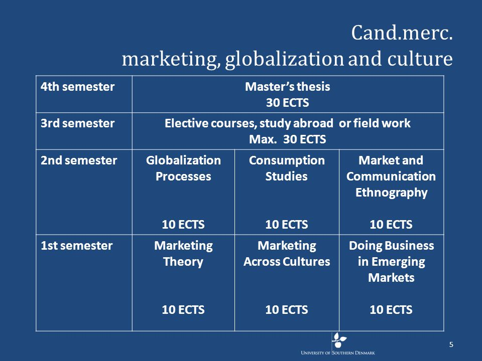 Cand.merc. marketing, globalization and culture 5 4th semesterMaster's thesis 30 ECTS 3rd semesterElective courses, study abroad or field work Max. 30