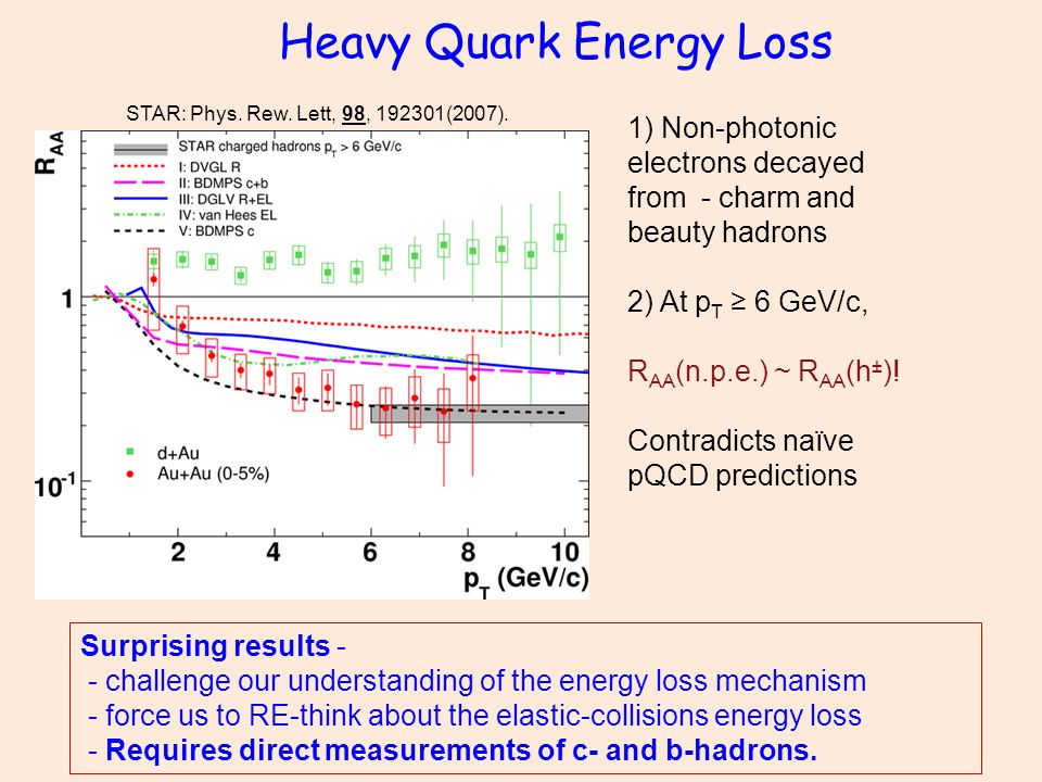 Heavy Quark Energy Loss Surprising results - - challenge our understanding of the energy loss mechanism - force us to RE-think about the elastic-collisions energy loss - Requires direct measurements of c- and b-hadrons.