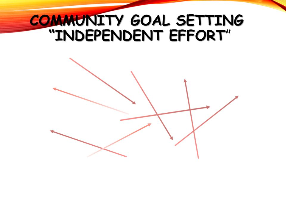 "COMMUNITY GOAL SETTING ""INDEPENDENT EFFORT COMMUNITY GOAL SETTING ""INDEPENDENT EFFORT"""