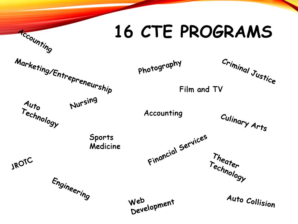 16 CTE PROGRAMS Accounting Nursing Accounting JROTC Marketing/Entrepreneurship Film and TV Theater Technology Engineering Culinary Arts Web Developmen