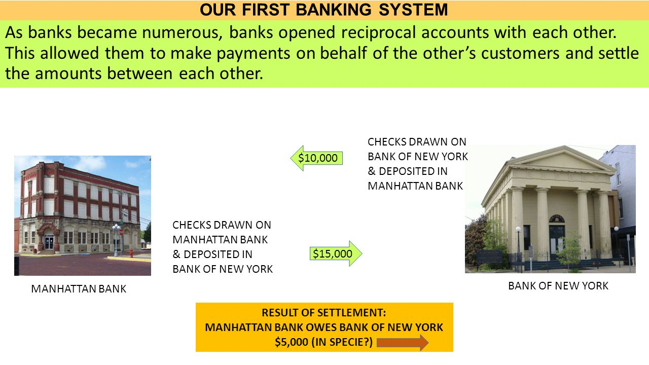 As banks became numerous, banks opened reciprocal accounts with each other.