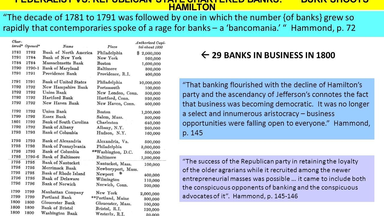 The decade of 1781 to 1791 was followed by one in which the number {of banks} grew so rapidly that contemporaries spoke of a rage for banks – a 'bancomania.' Hammond, p.
